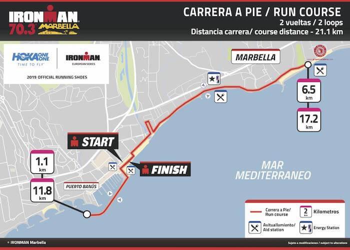 Recorrido carrera Ironman Marbella